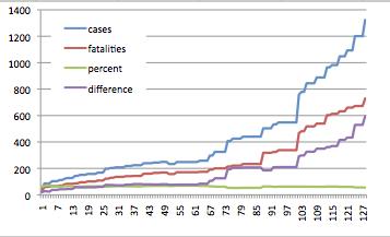 ebola_graph